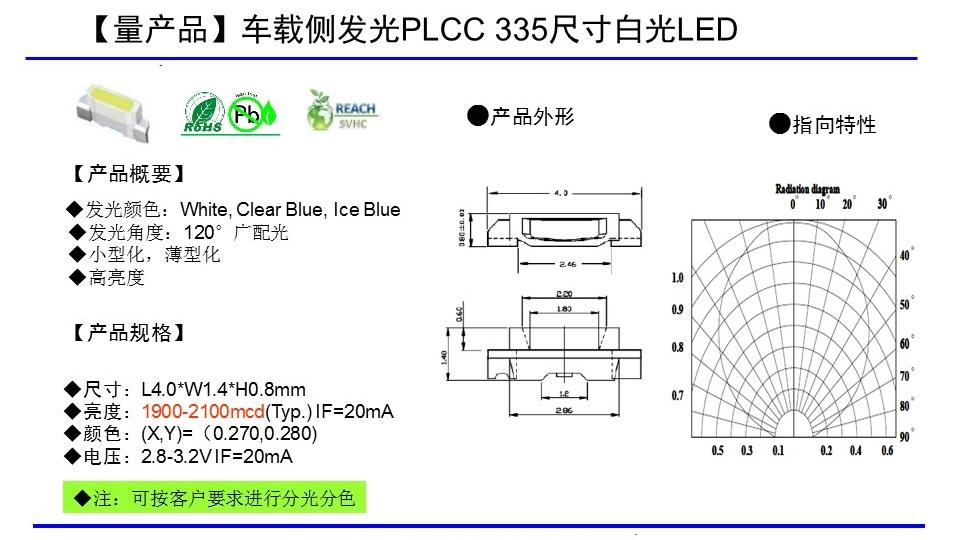 PLCC 335侧发光封装白光series