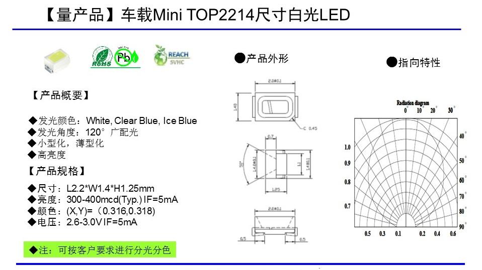 Mini-top 2214封装白光series