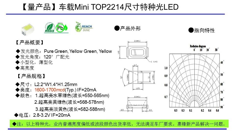 Mini-top 2214封装特种光series