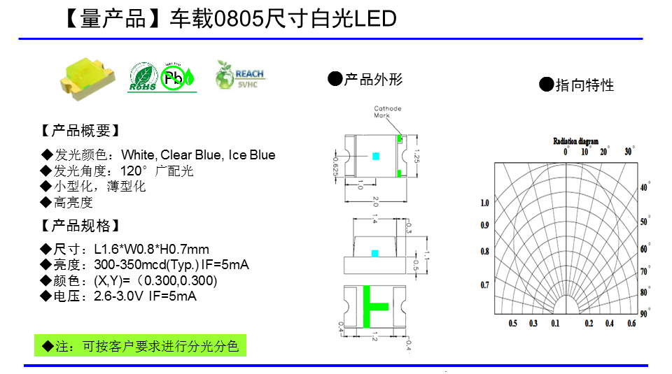 Chip封装0805白光series