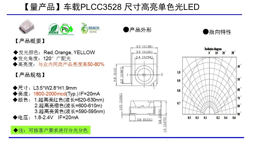 PLCC 3528封装单色光series